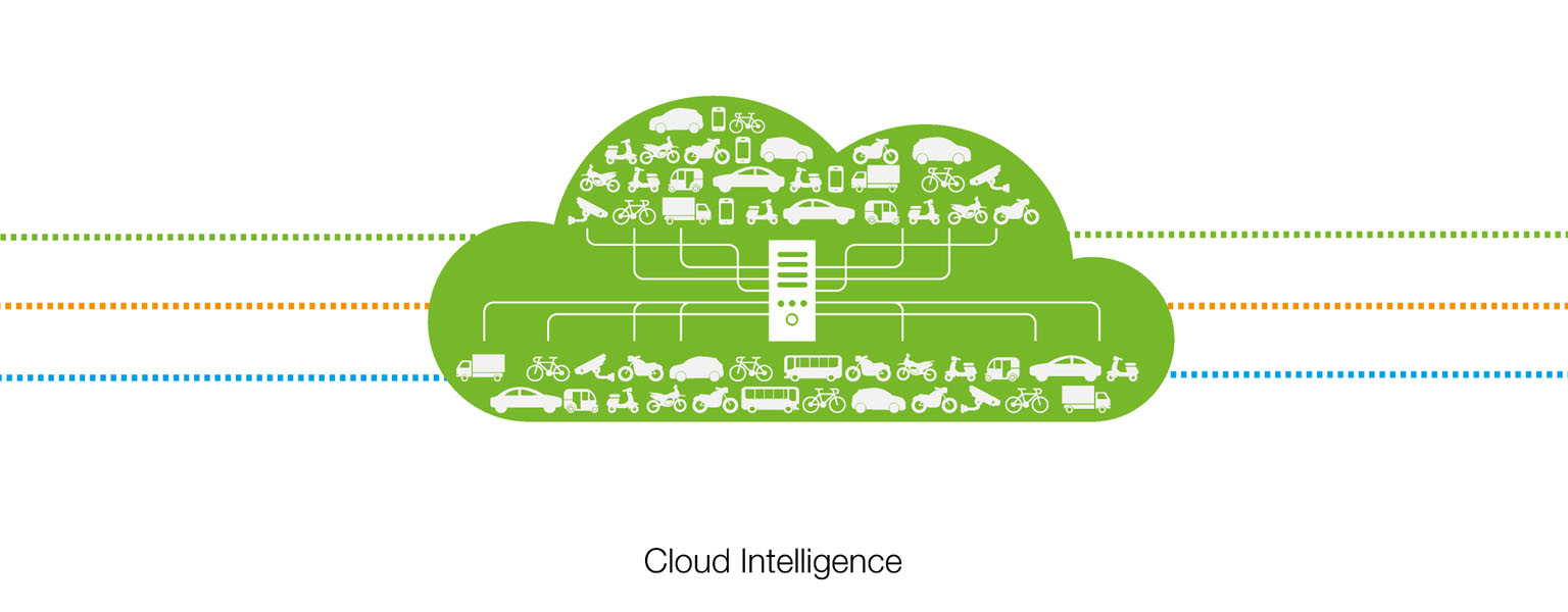 Cloud Intelligence